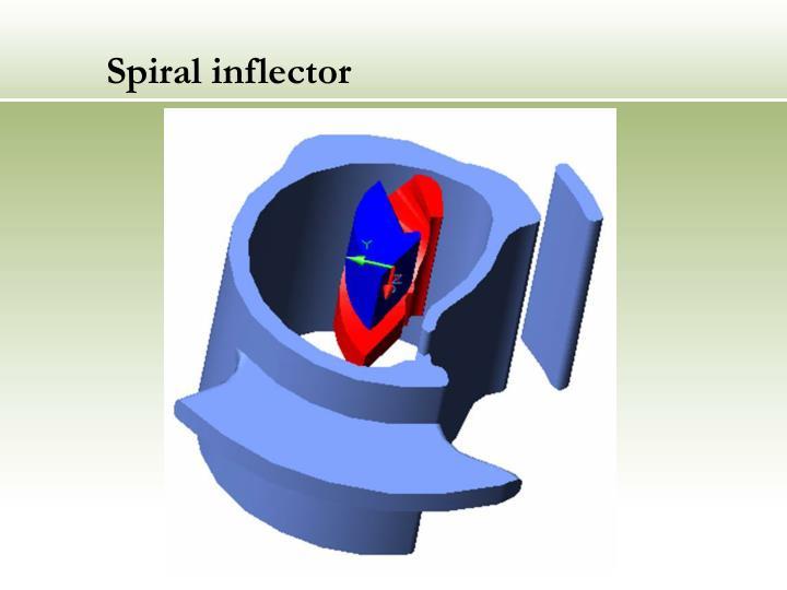 Spiral inflector