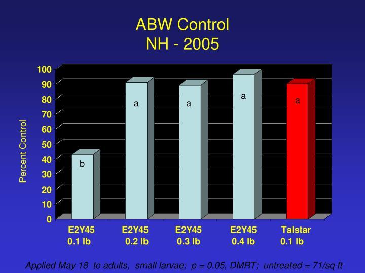 ABW Control