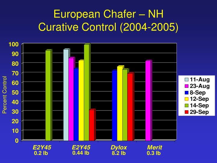 European Chafer – NH