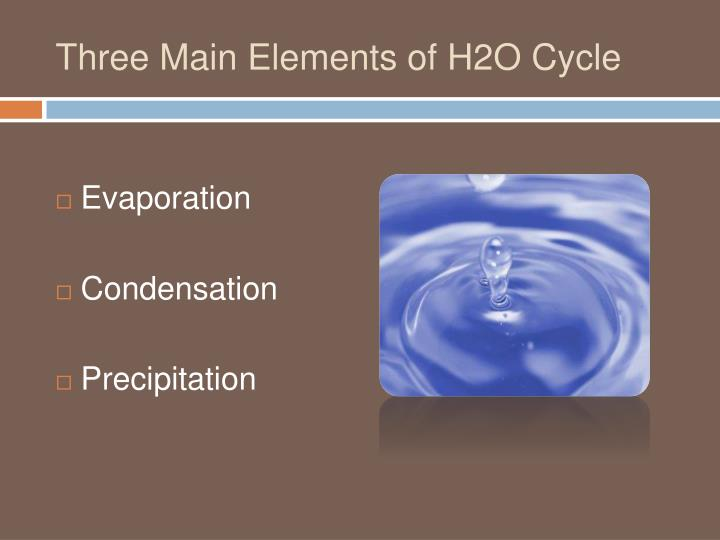 Three Main Elements of H2O Cycle