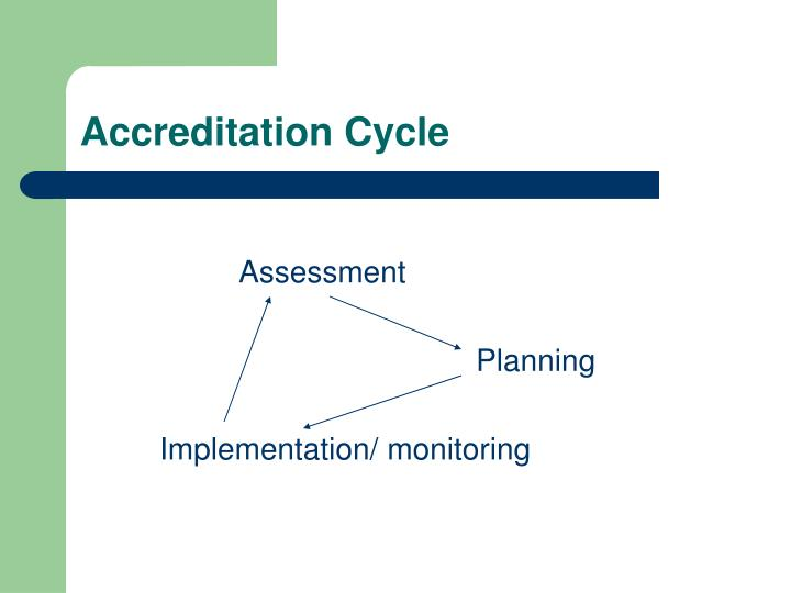 Accreditation Cycle