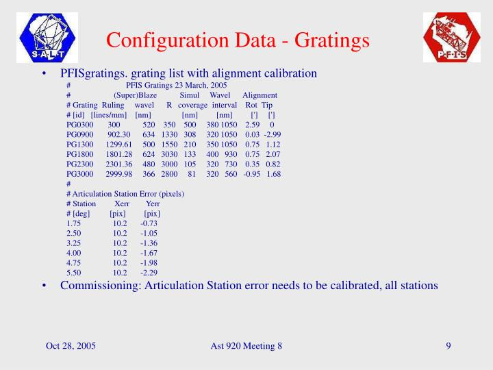 Configuration Data - Gratings