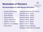 nomination of directors