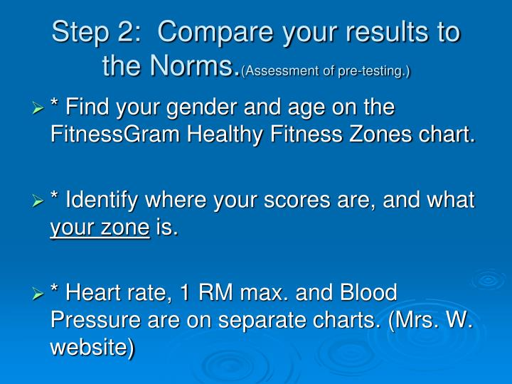 Step 2:  Compare your results to the Norms.