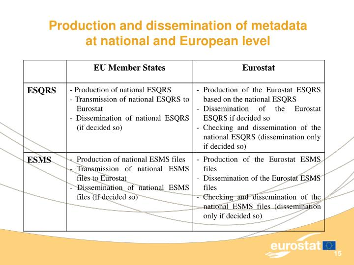 Production and dissemination of metadata