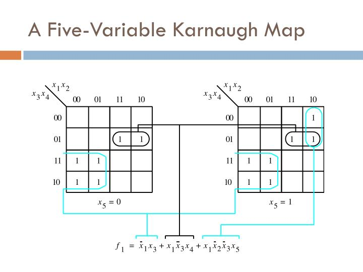 A Five-Variable Karnaugh Map
