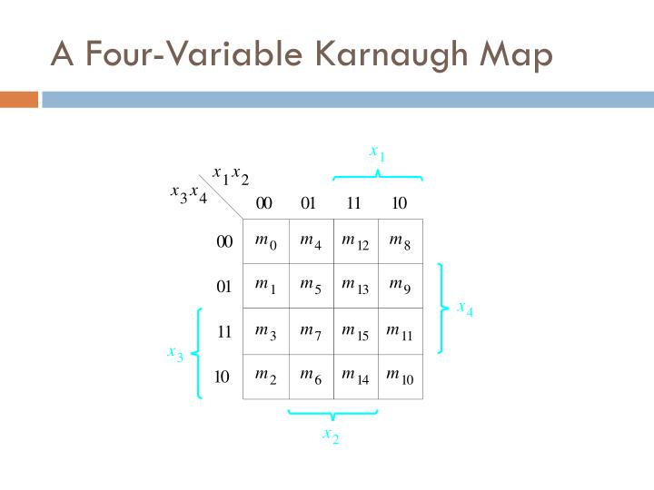 A Four-Variable Karnaugh Map