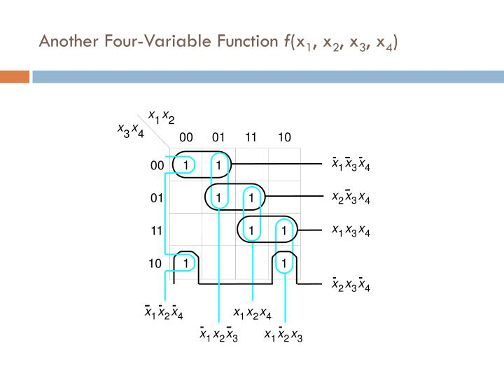 Another Four-Variable Function