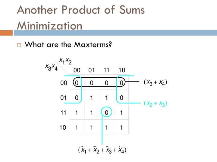 Another Product of Sums Minimization