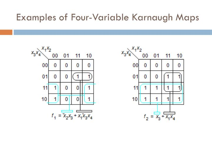 Examples of Four-Variable Karnaugh Maps