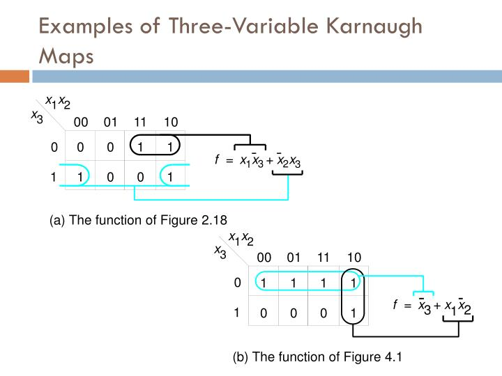 Examples of Three-Variable Karnaugh Maps