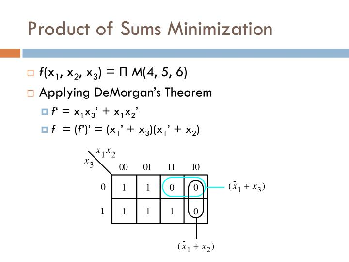 Product of Sums Minimization