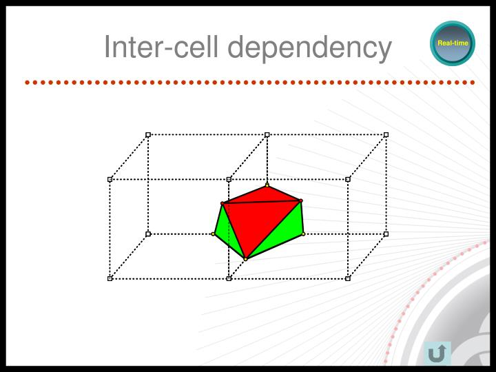 Inter-cell dependency