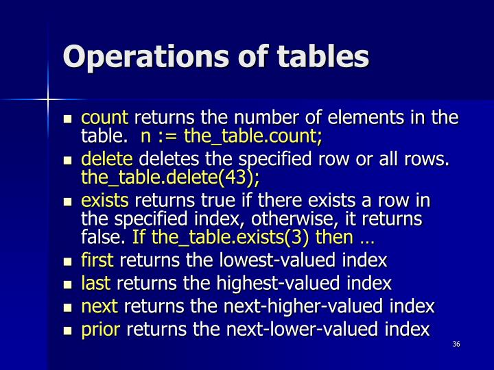 Operations of tables