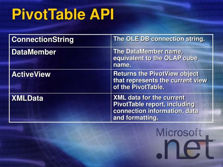 PivotTable API