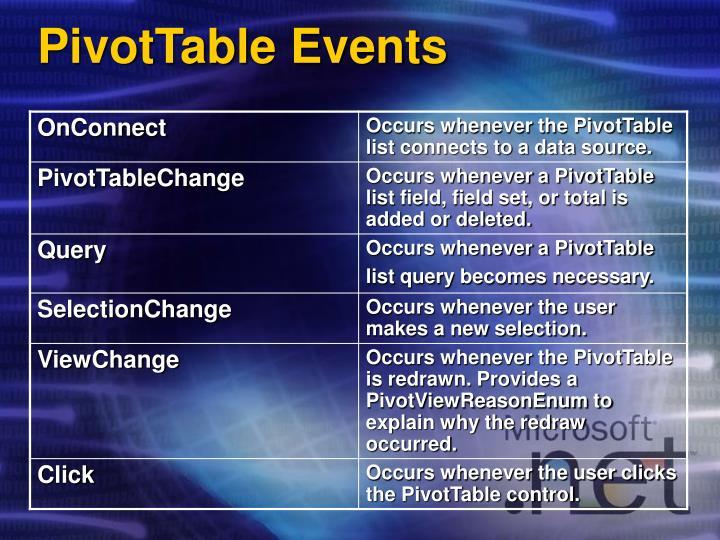 PivotTable Events