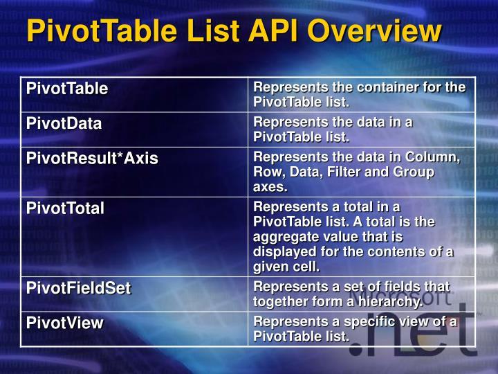 PivotTable List API Overview