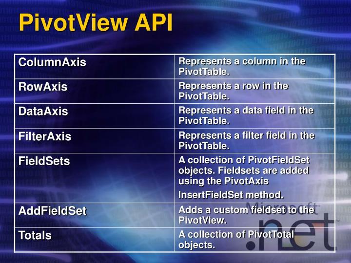 PivotView API