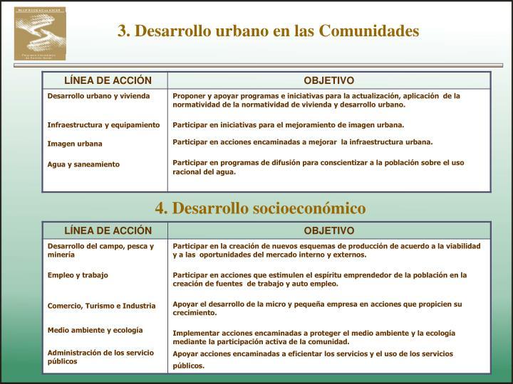 3. Desarrollo urbano en las Comunidades