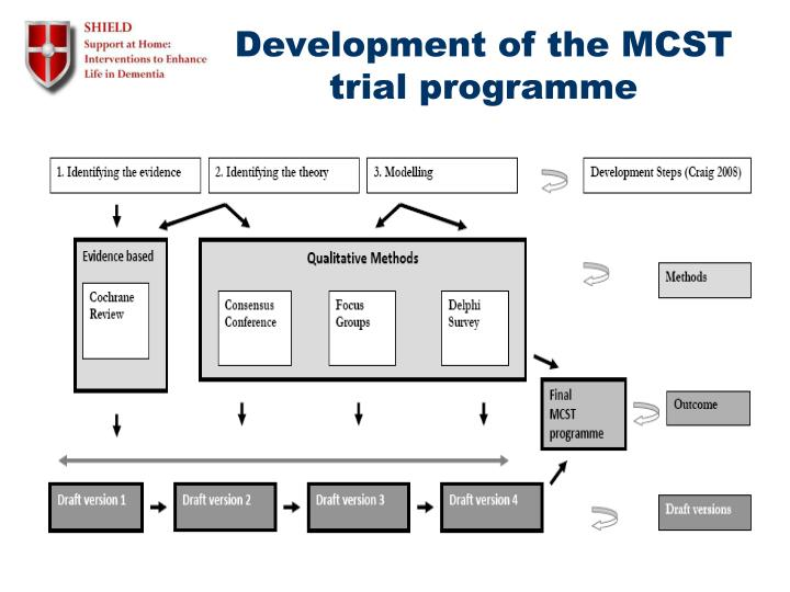 Development of the MCST trial programme