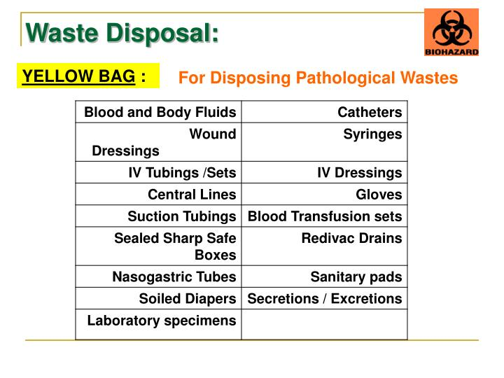 Waste Disposal: