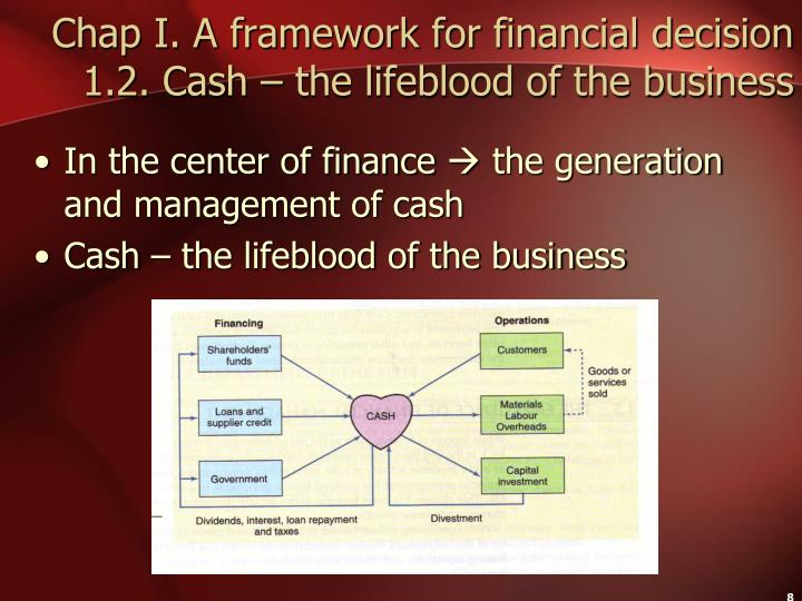 Chap I. A framework for financial decision
