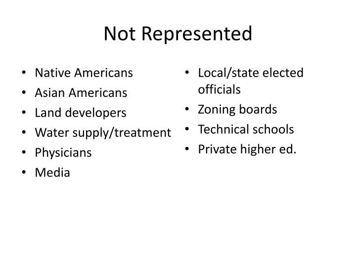 Not Represented