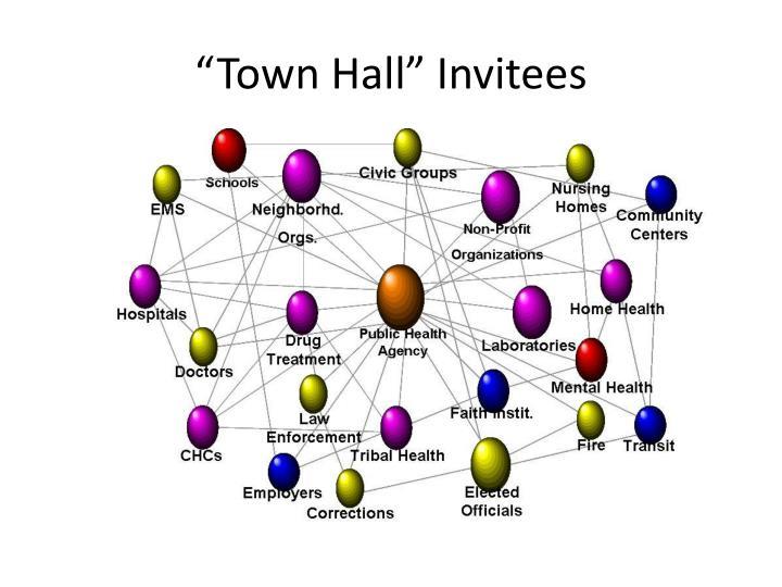 """""""Town Hall"""" Invitees"""