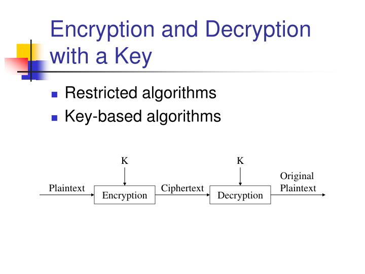 Encryption and Decryption with a Key