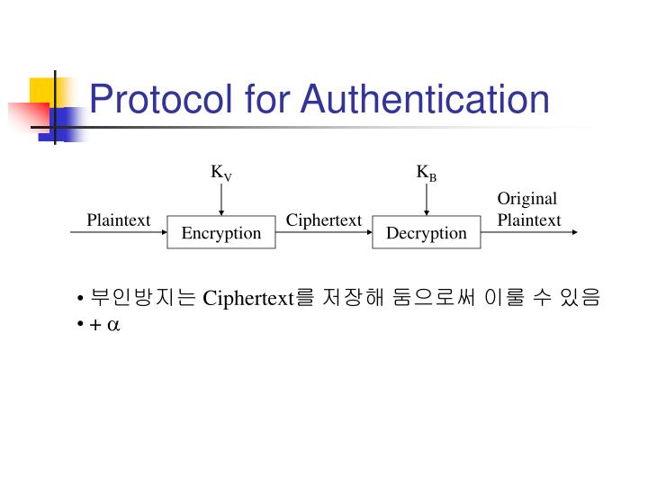 Protocol for Authentication