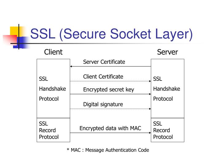 SSL (Secure Socket Layer)
