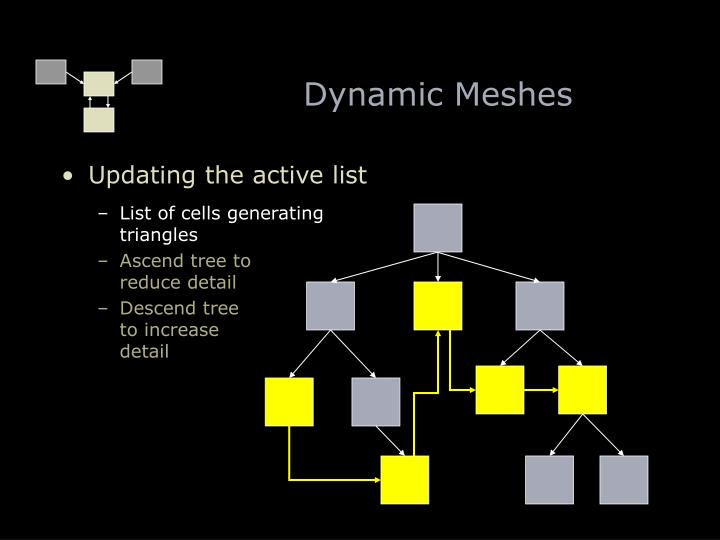 Dynamic Meshes
