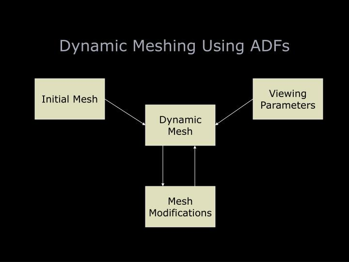 Dynamic Meshing Using ADFs