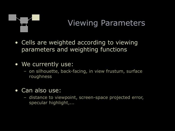 Viewing Parameters