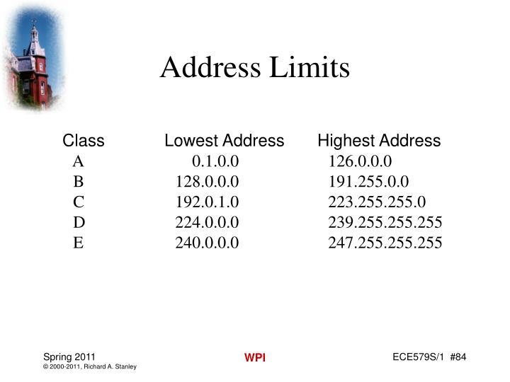 Address Limits