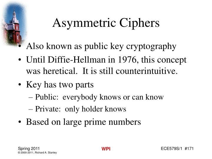 Asymmetric Ciphers