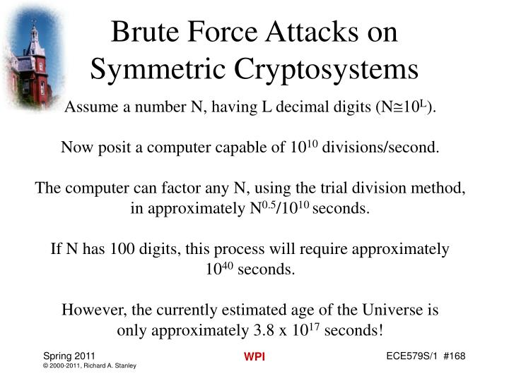 Brute Force Attacks on
