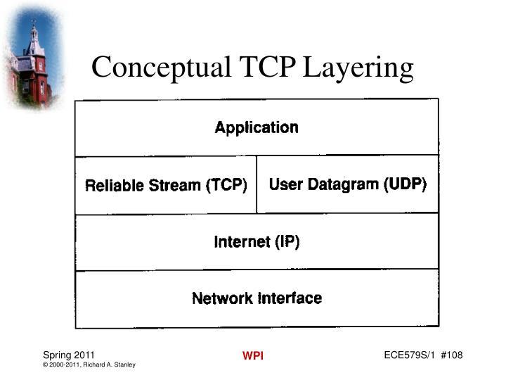 Conceptual TCP Layering