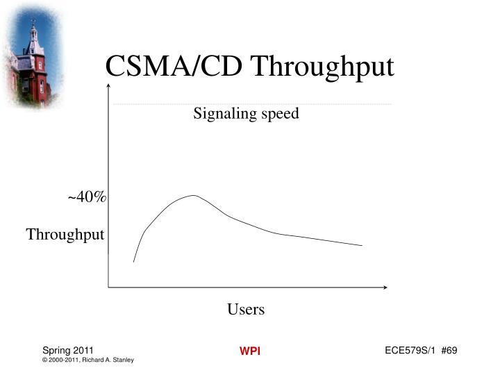 CSMA/CD Throughput