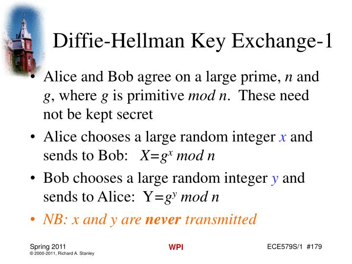 Diffie-Hellman Key Exchange-1