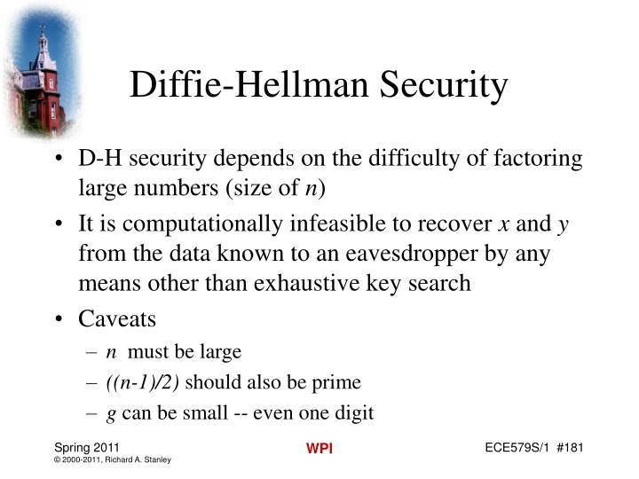 Diffie-Hellman Security