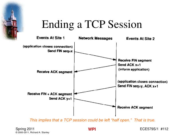 Ending a TCP Session