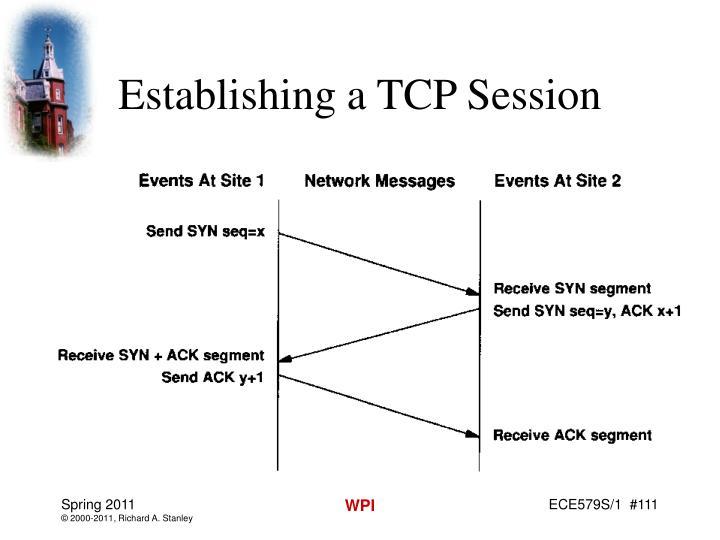Establishing a TCP Session