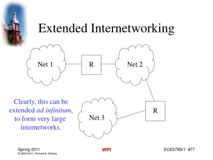 Extended Internetworking