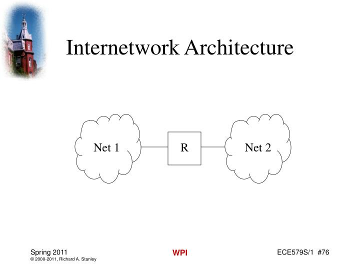 Internetwork Architecture