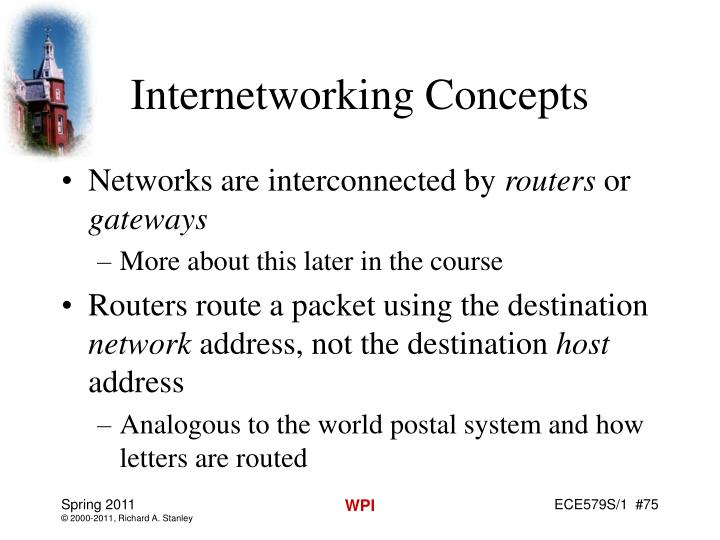 Internetworking Concepts