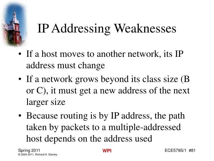 IP Addressing Weaknesses