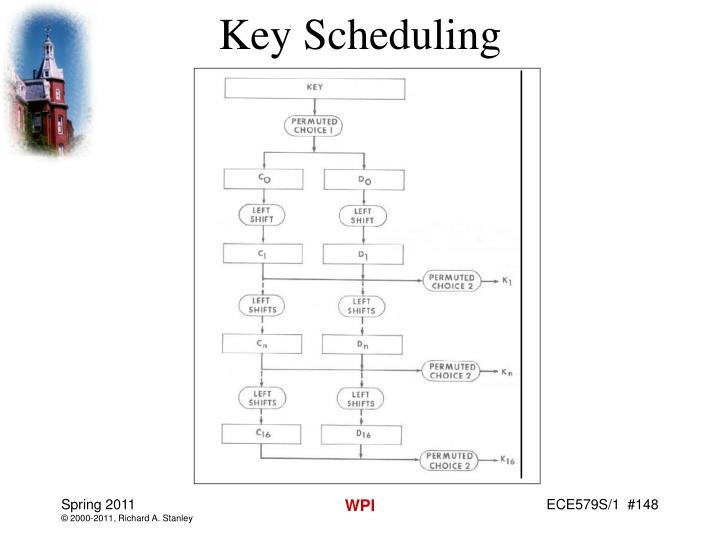 Key Scheduling