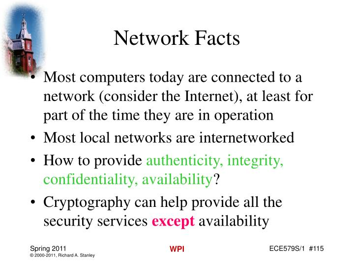 Network Facts