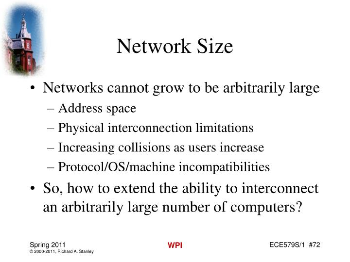 Network Size